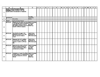 Fourth Grade FL Science Mastery Checklist