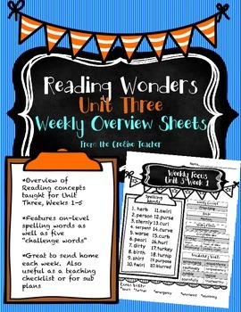 Fourth Grade Reading Wonders-Unit THREE Weekly Overview Sheets