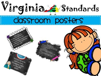 Fourth Grade Virginia Standards of Learning Posters