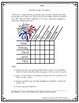 Fourth of July Logic Puzzle for Gifted Talented or Bright