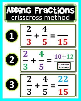 Fraction Addition Poster {crisscross method}