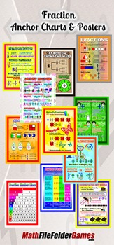 28 Fraction Anchor Charts & Fraction Posters {Bundle}