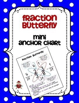 Fraction Butterfly Mini Anchor Chart