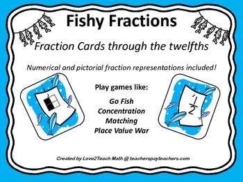 Fraction Cards- For A Variety of Uses!