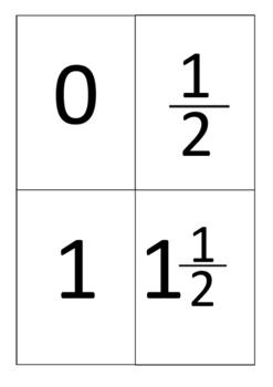 Fraction, Decimal and Percentage Cards - Halves