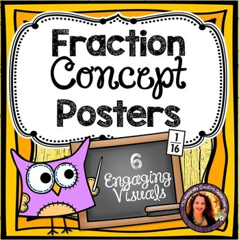 Fraction Concept Posters