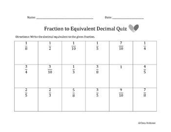 Fraction & Decimal Equivalents Quizzes