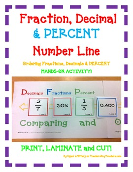 Fraction Decimal & PERCENT Number Line - A FUN Hands-On Ac