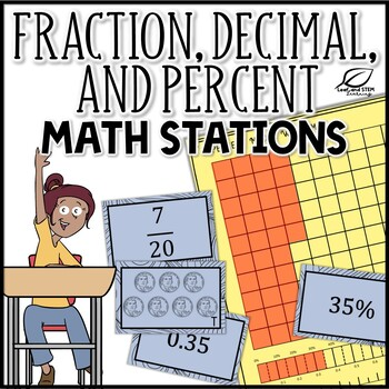 Fraction Decimal Percent Center and Lesson Materials