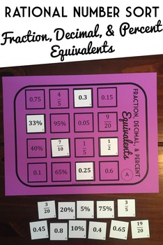 Fraction, Decimal, & Percent Equivalents: Sorting Game, 10