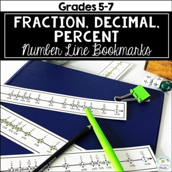 Fraction, Decimal, Percent Number Line Bookmarks