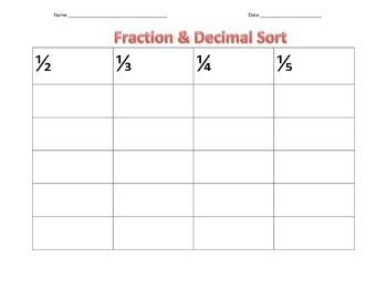 Fraction, Decimal and Percentage activity