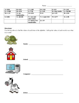 Fraction, Decimal, and Written Form Word Values