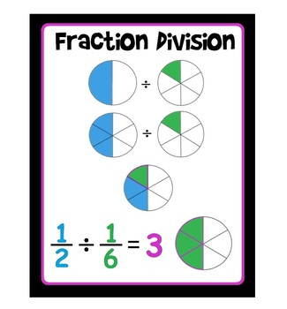 Fraction Division poster