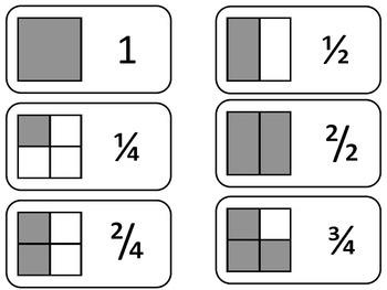 Fraction Equivalents printable Flash Cards. Preschool math