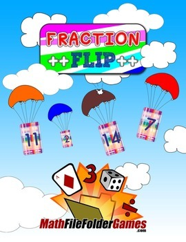 Adding, Subtracting, Multiplying & Dividing Fractions