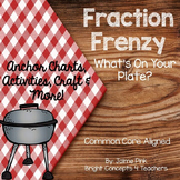 Fraction Frenzy- What's On Your Plate? {Common Core Aligned}