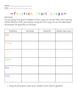 Fraction Fruit Loops