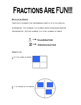 Fraction Math Reference Pages