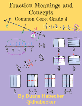Fraction Meanings and Concepts (Grade 4)