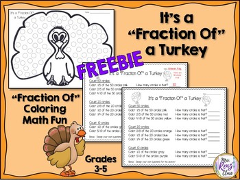 Fraction Of a Turkey with Answer Key (FREE)
