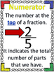 Fraction Posters Percentages, Decimals and Visual Fractions