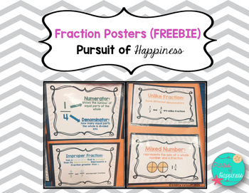 Fraction Posters (FREEBIE)