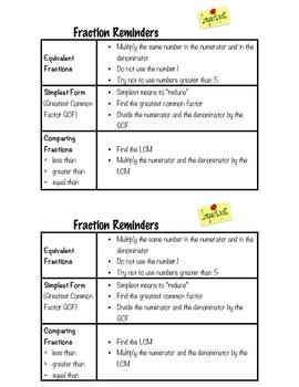 Fraction Reminders