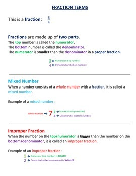 Fraction Terms: Visual Aid