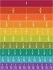 Fraction Tiles for Modeling Mathematics: Printable
