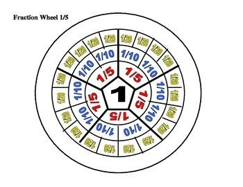 Fraction Wheel 1/5 Family