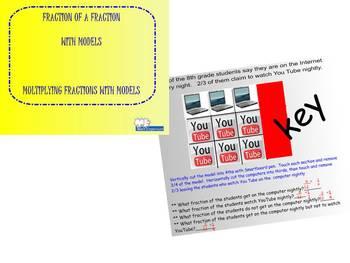 Fraction of a Fraction (Mult fractions) Smartboard