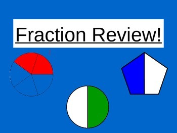 Fraction review powerpoint 4.nf.3 a,b,c,and d!!