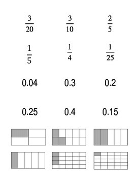 Fraction/Decimal Equivalence Card Sort
