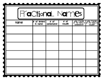 Fractional Names (Fraction Practice)