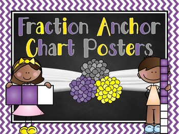 Fractions Anchor Chart Posters
