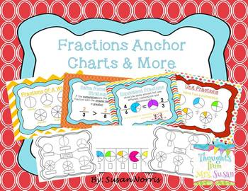 Fractions Anchor Charts & More