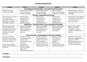 Fractions Assessment Rubric