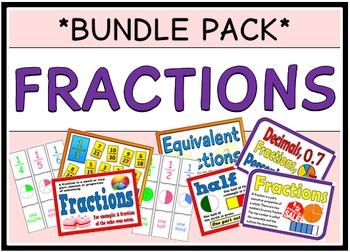 Fractions (BUNDLE PACK)