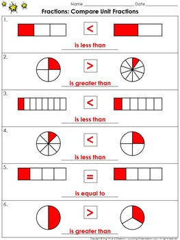 Fractions: Compare Unit Fractions Practice Sheets - King V