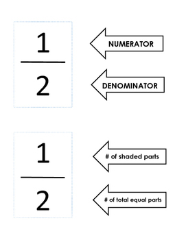 Fractions Cut-outs for Grades 4 - 6 Interactive Math Notebooks