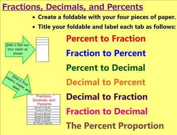 Fraction, Decimal, and Percent Foldable for Smartboard! Co