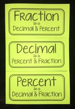 Fractions, Decimals, & Percent (Foldable)