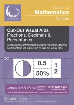 Fractions, Decimals & Percentages Cut-Out Visual Aids
