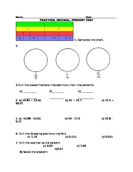 Fractions, Decimals and Percents Assessment (Quiz)