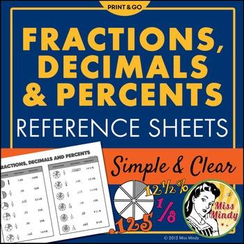 Fractions, Decimals, and Percents: Common Math Equivalents