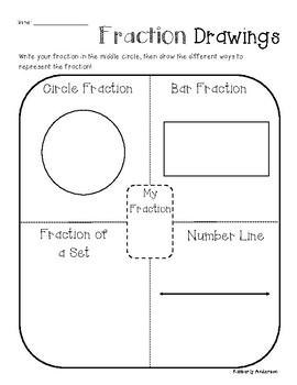 Freebie: Fractions Drawings (Bar, Circle, Fractions of a S
