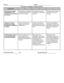 Fractions Foldable Rubric