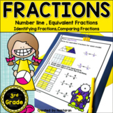 3rd Grade Fractions Worksheets-Equivalent Fractions,Fracti