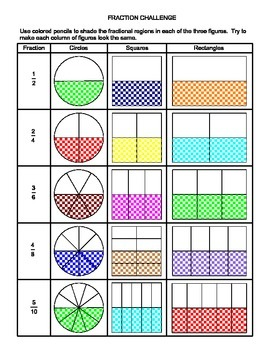 Fractions- Fraction Challenge (Coloring Activity)